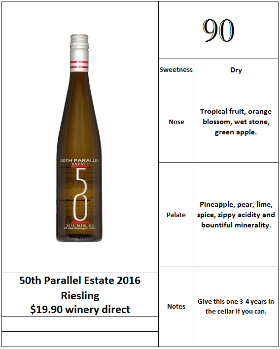 50th Parallel Estate 2016 Riesling