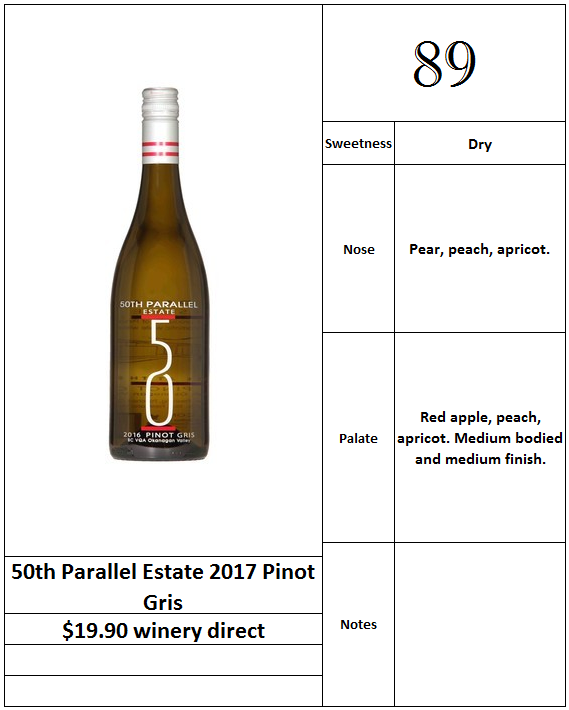 50th Parallel Estate 2017 Pinot Gris