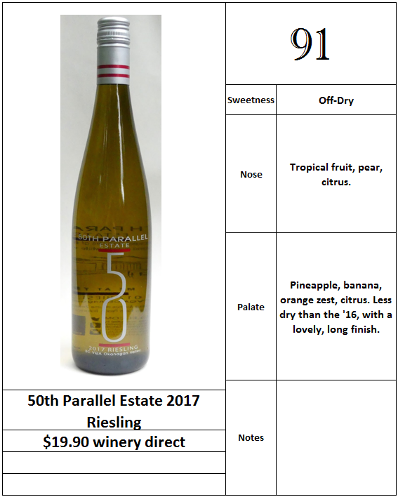 50th Parallel Estate 2017 Riesling