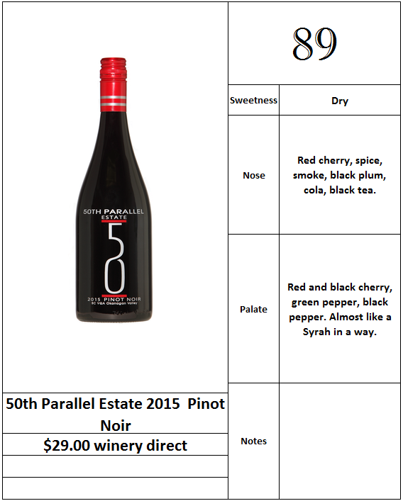 50th Parallel Estates 2015 Pinot Noir