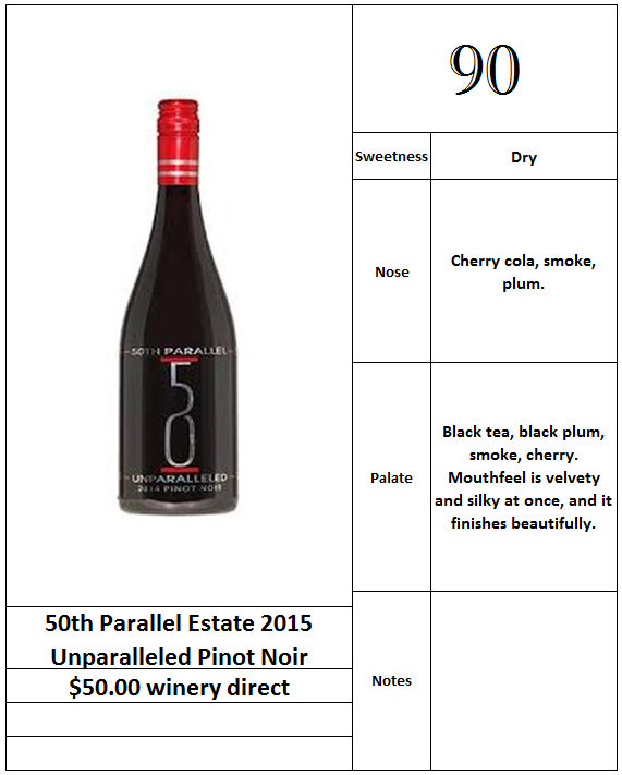50th Parallel Estates 2015 Unparalleled Pinot Noir