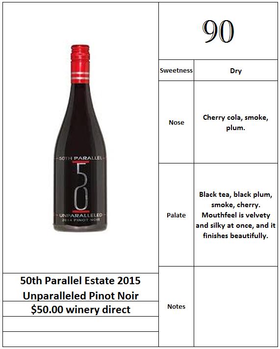 50th Parallel Estates 2015 Unparalleled Pinot Noir