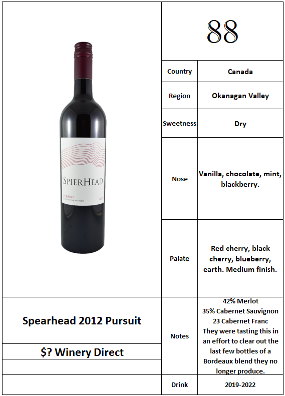 Spearhead 2012 Pursuit