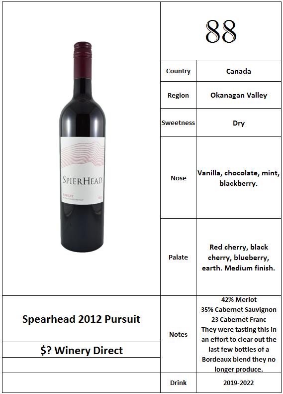 Spearhead 2012 Pursuit