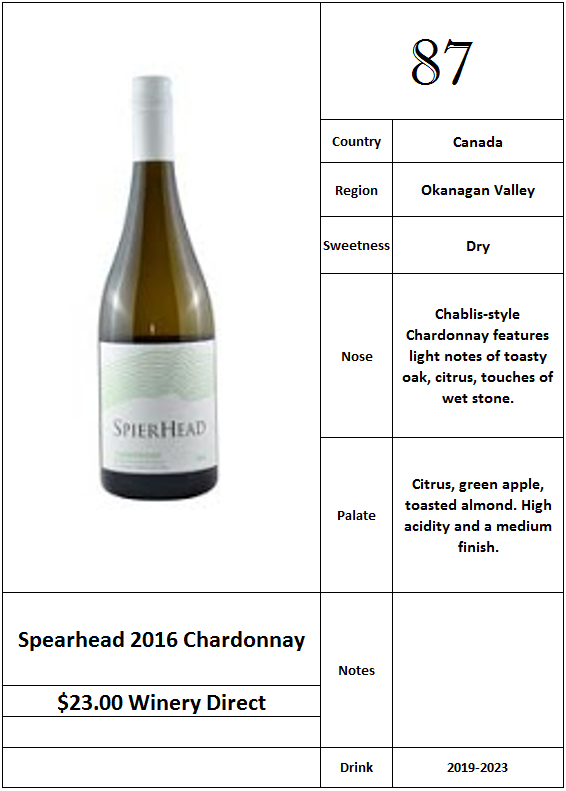 Spearhead 2016 Chardonnay.PNG
