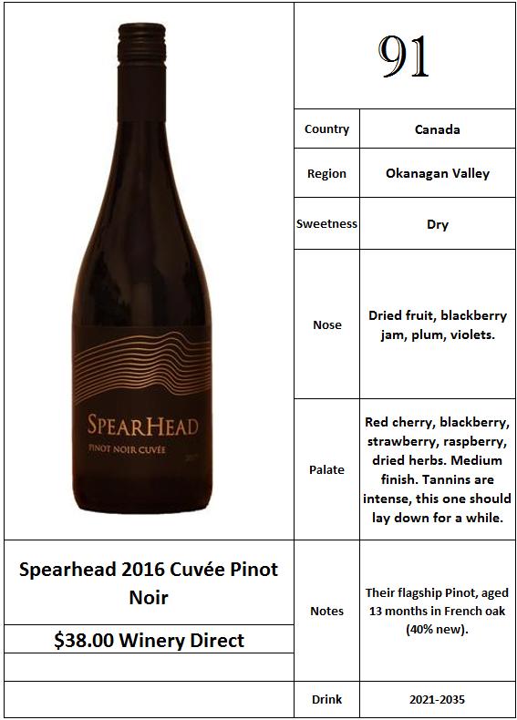 Spearhead 2016 Cuvee Pinot Noir