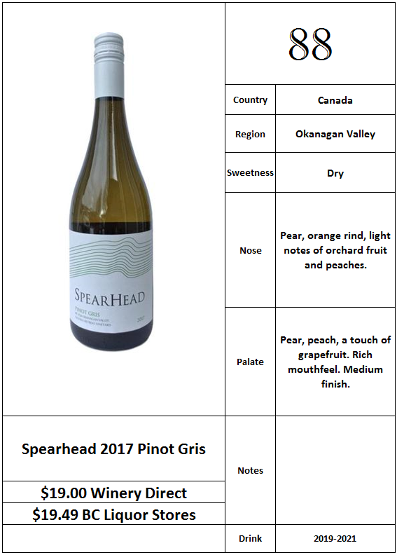 Spearhead 2017 Pinot Gris.PNG