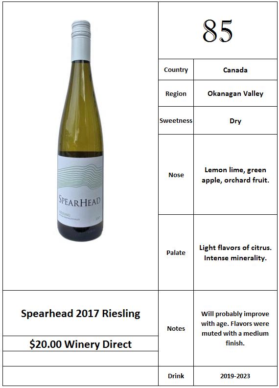 Spearhead 2017 Riesling