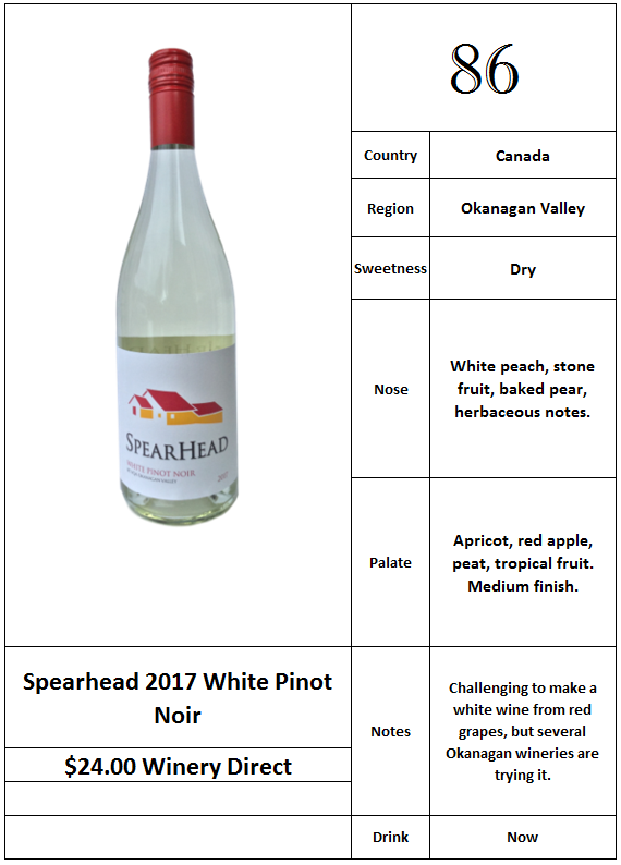 Spearhead 2017 White Pinot Noir.PNG