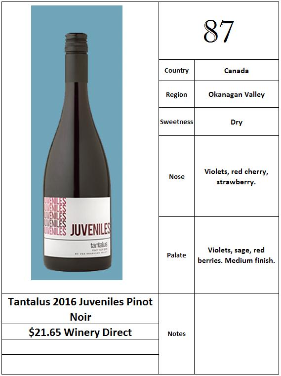 Tantalus 2016 Juveniles Pinot Noir.PNG