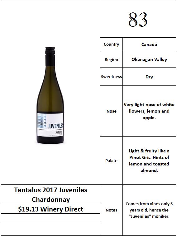 Tantalus 2017 Juveniles Chardonnay