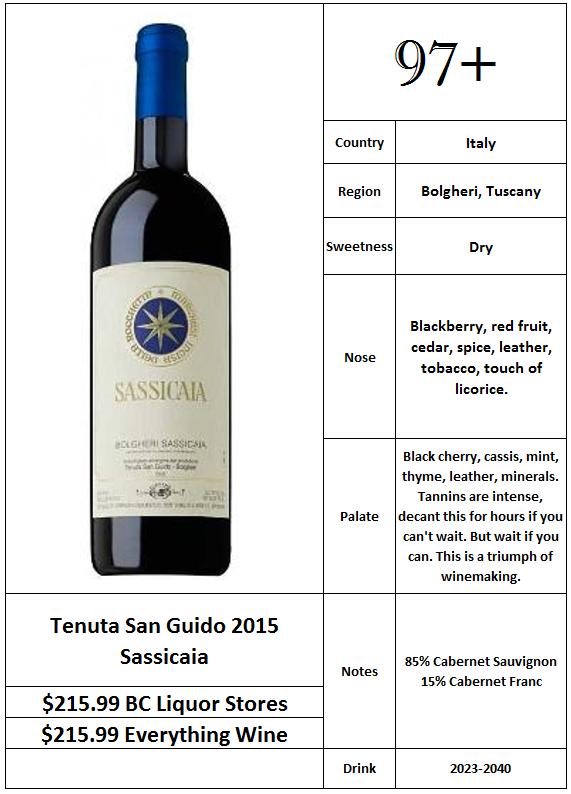 Tenuta San Guido 2015 Sassicaia