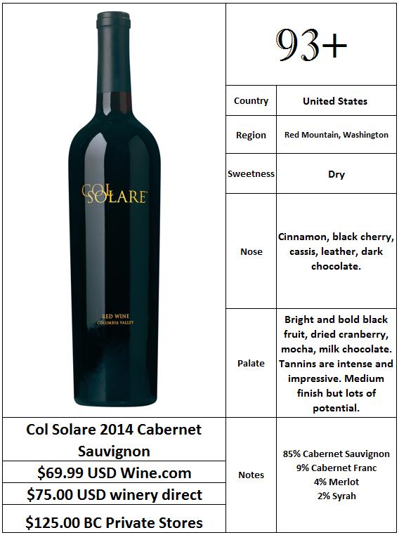 Col Solare 2014 Cabernet Sauvignon.PNG