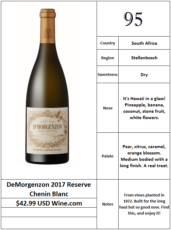 DeMorgenzon 2017 Reserve Chenin Blanc.PNG
