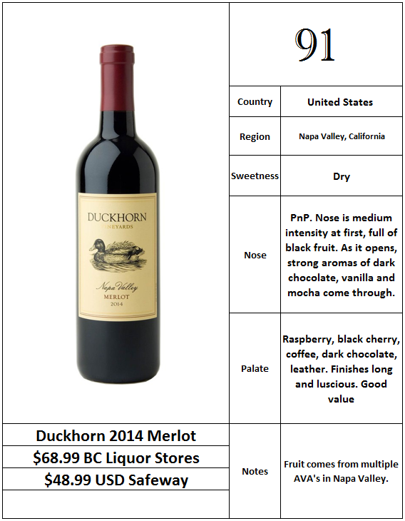 Duckhorn 2014 Merlot.PNG