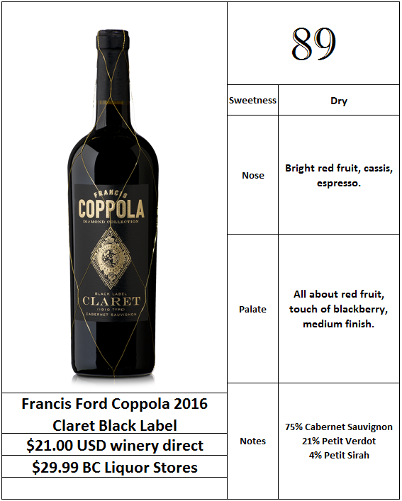 Francis Ford Coppola 2016 Black Label Claret