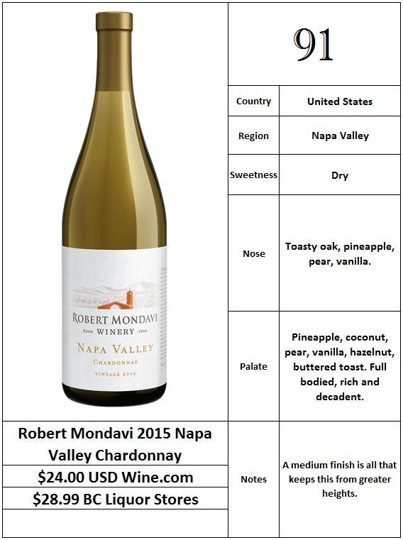 Robert Mondavi 2015 Napa Valley Chardonnay.PNG
