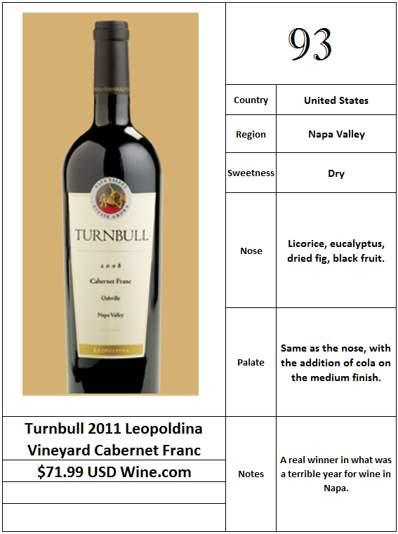 Turnbull 2011 Leopoldina Vineyard Cabernet Franc