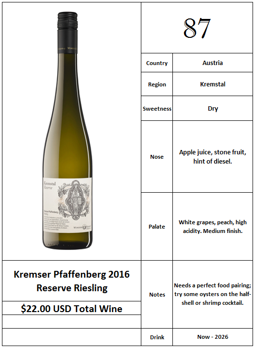kremserpfaffenberg2016reserveriesling