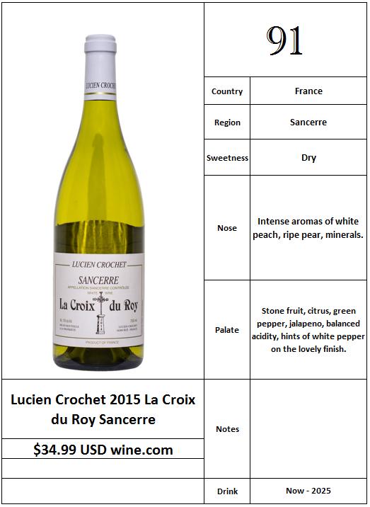 luciencrochet2015lacroixduroysancerre