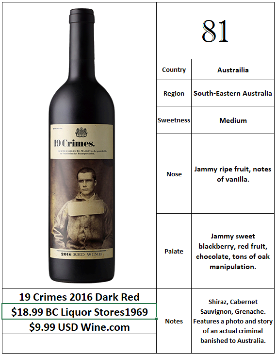 19 Crimes 2016 Dark Red