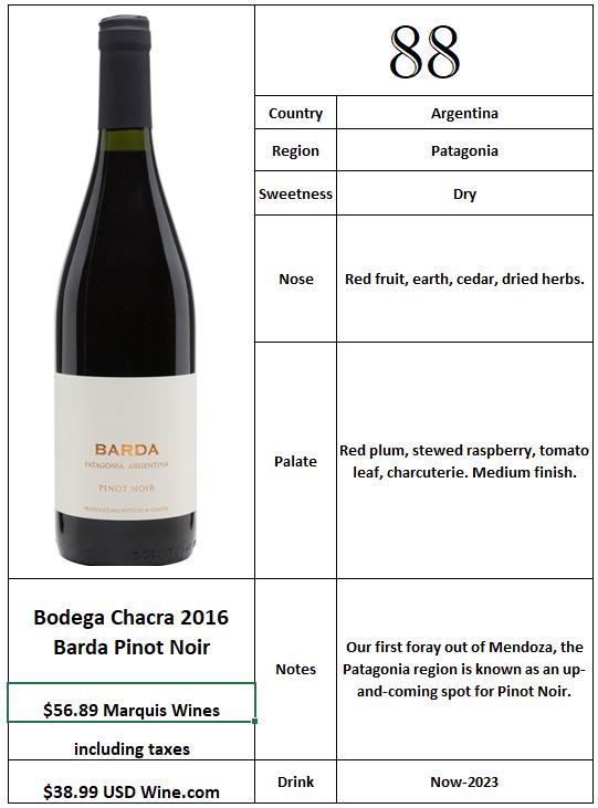 Bodega Chacra 2016 Barda Pinot Noir