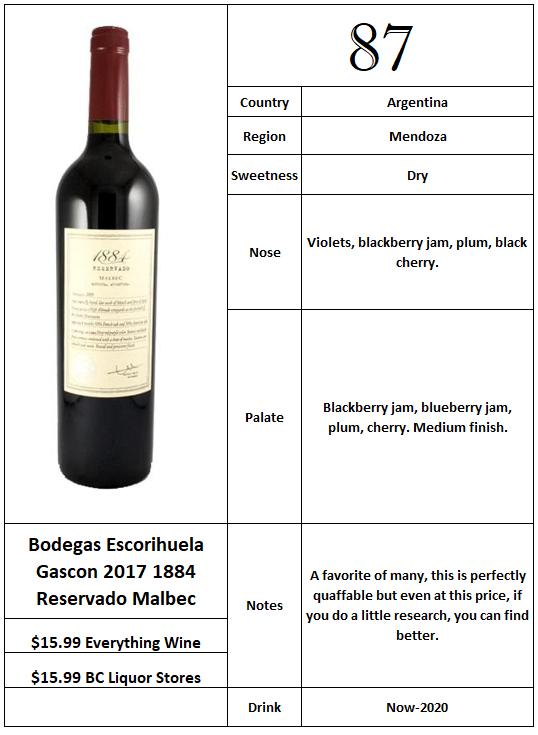 Bodegas Escorihuela Gascon 2017 1884 Reservado Malbec