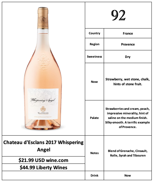Chateau d'Esclans 2017 Whispering Angel