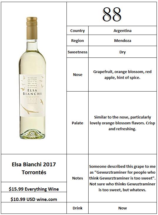 Elsa Bianchi 2017 Torrontés