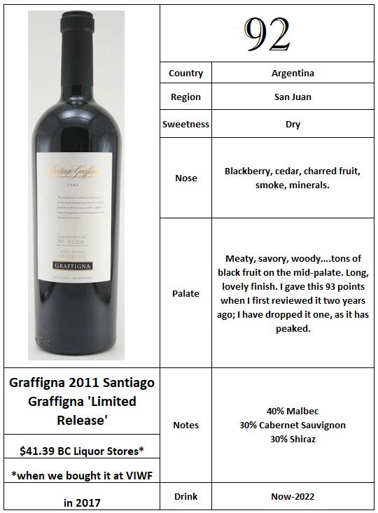 Graffigna 2011 Santiago Graffigna Limited Release