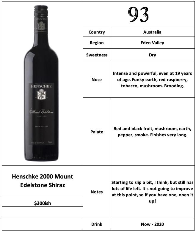 Henschke 2000 Mount Edelstone Shiraz
