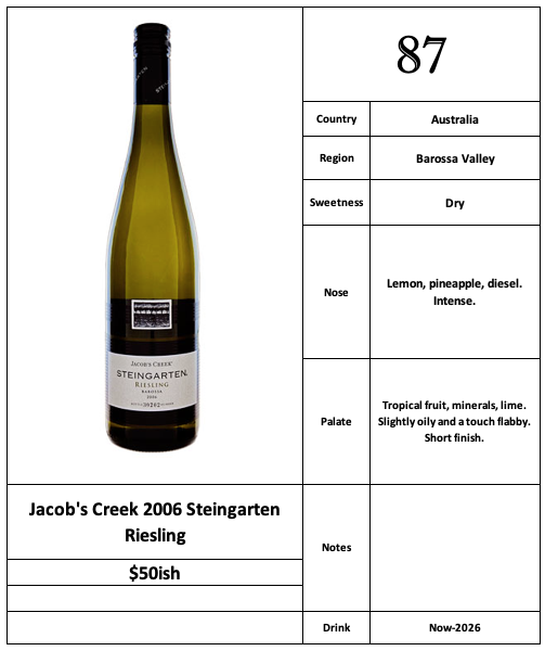 Jacob's Creek 2006 Steingarten Riesling