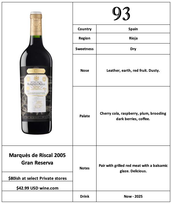 Marques de Riscal 2005 Gran Reserva