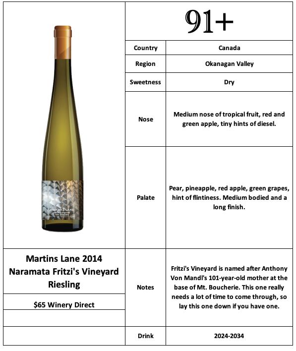 Martins Lane 2014 Fritzi's Vineyard Riesling