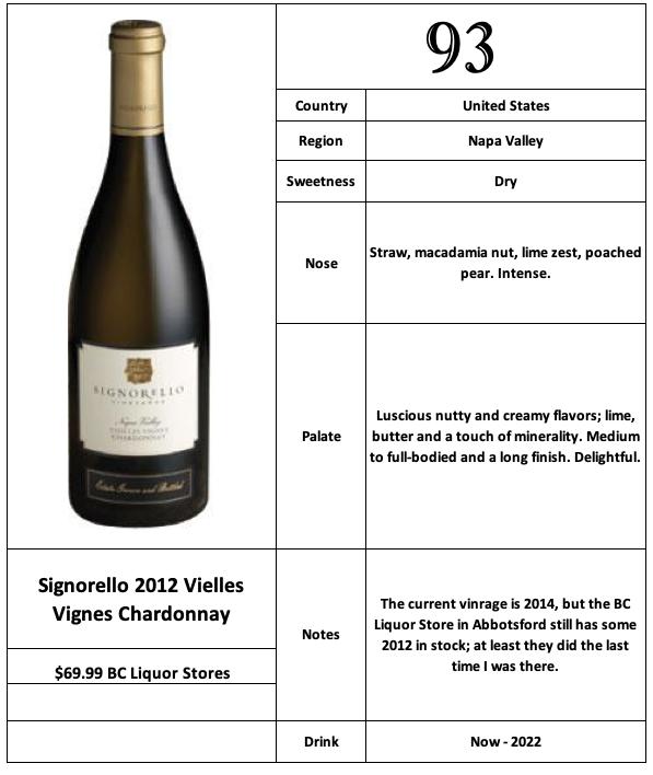 Signorello 2012 Vielles Vignes Chardonnay