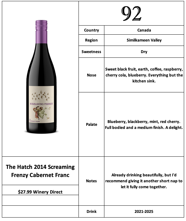 The Hatch 2014 Screaming Frenzy Cabernet Franc