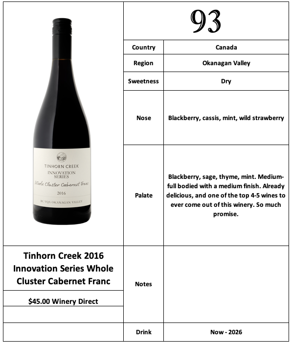 Tinhorn Creek 2016 Innovation Series Cabernet Franc