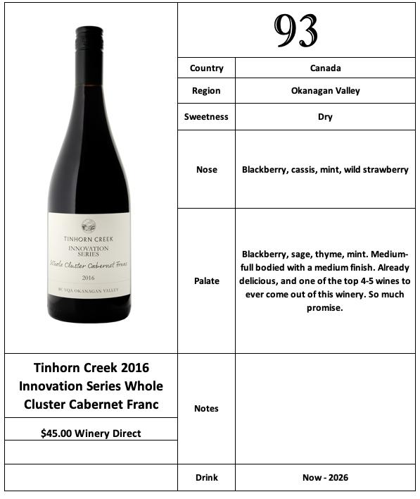 Tinhorn Creek 2016 Innovation Series Cabernet Franc