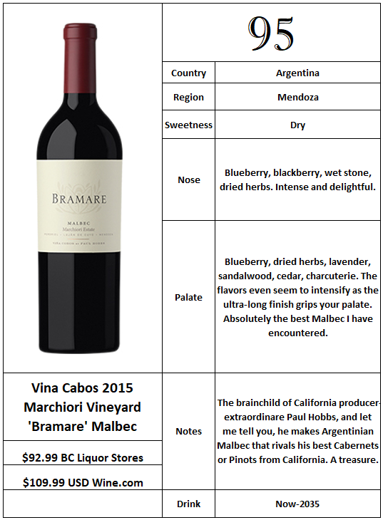 Vina Cabos 2015 Marchiori Vineyard Bramare Malbec