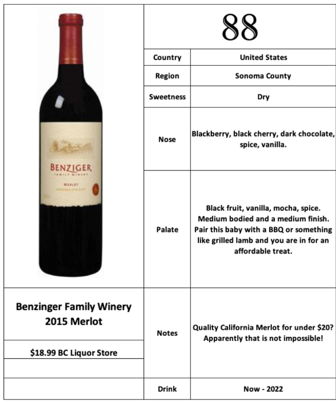 Benzinger Family Winery 2015 Merlot