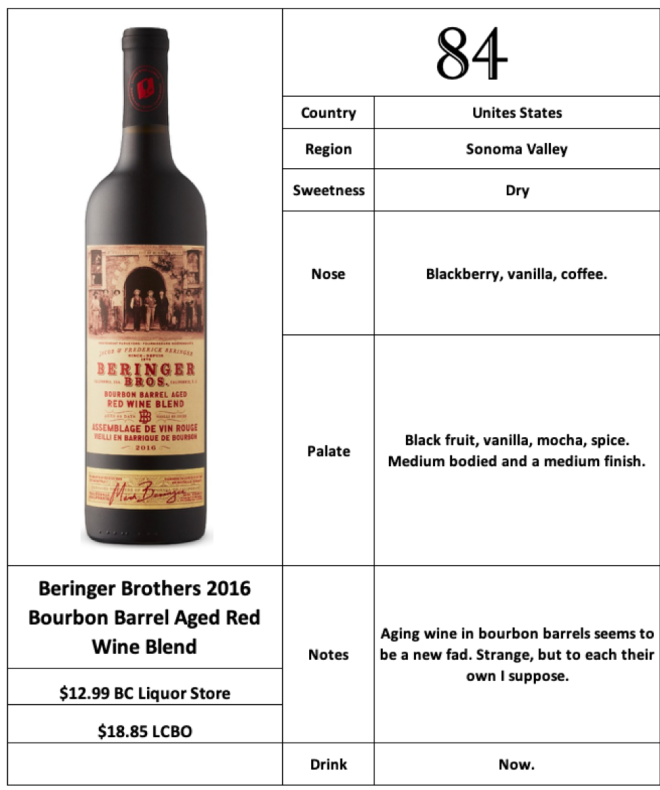Beringer Brothers 2016 Bourbon Barrel Aged Red Wine Blend