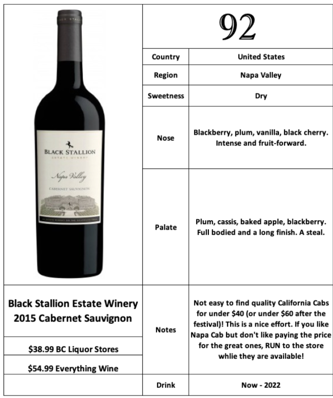 Black Stallion Estate Winery 2015 Cabernet Sauvignon
