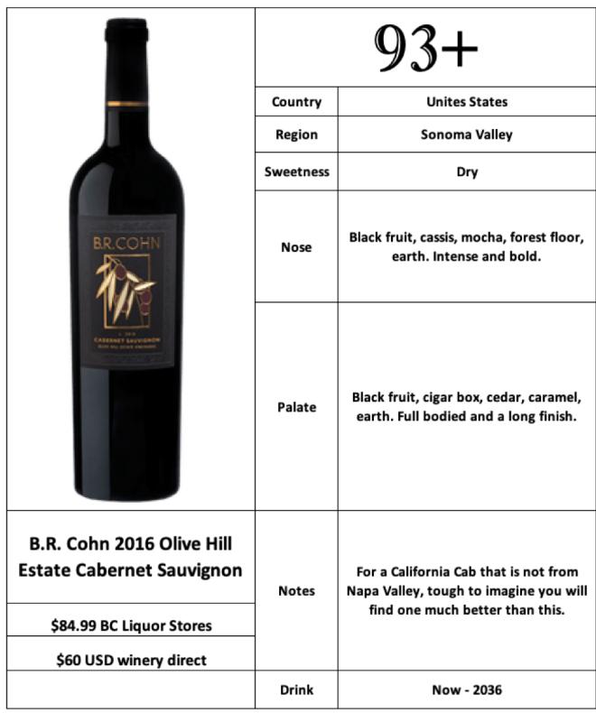BR Cohn 2016 Olive Hill Estate Cabernet Sauvignon