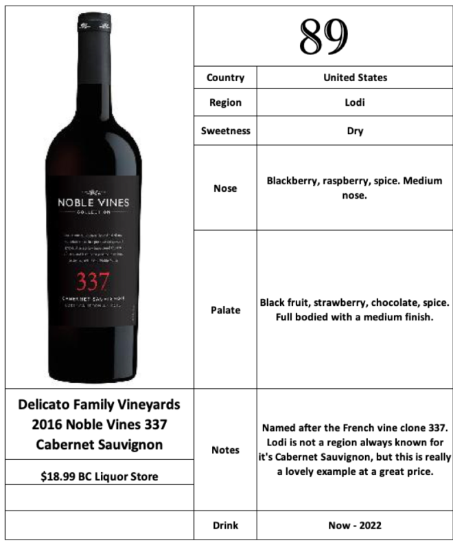 Delicato Family Vineyards 2016 Noble Vines 337 Cabernet Sauvignon.png