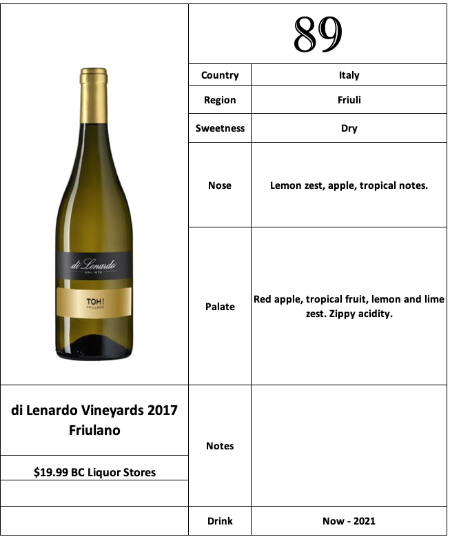 di lenardo Vineyards 2017 Friulano