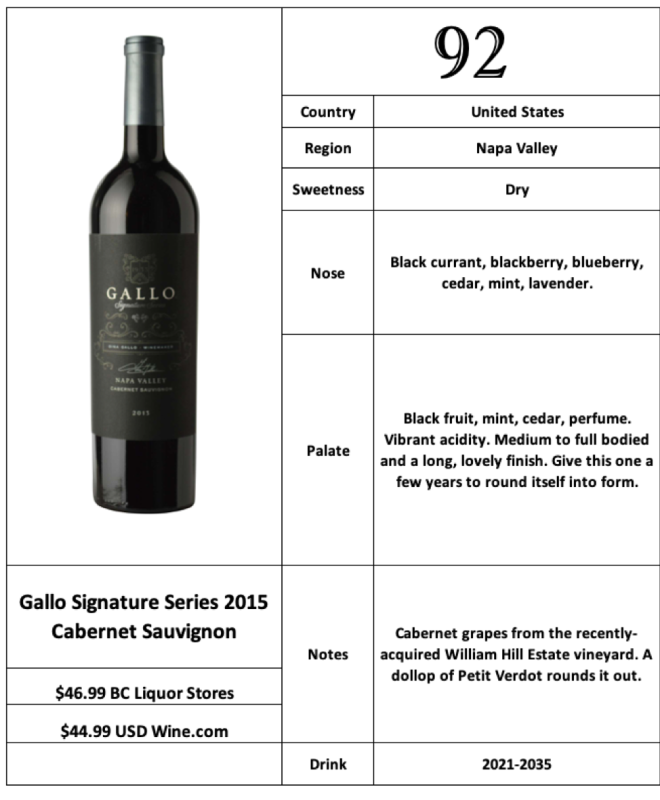 Gallo Signature Series 2015 Cabernet Sauvignon