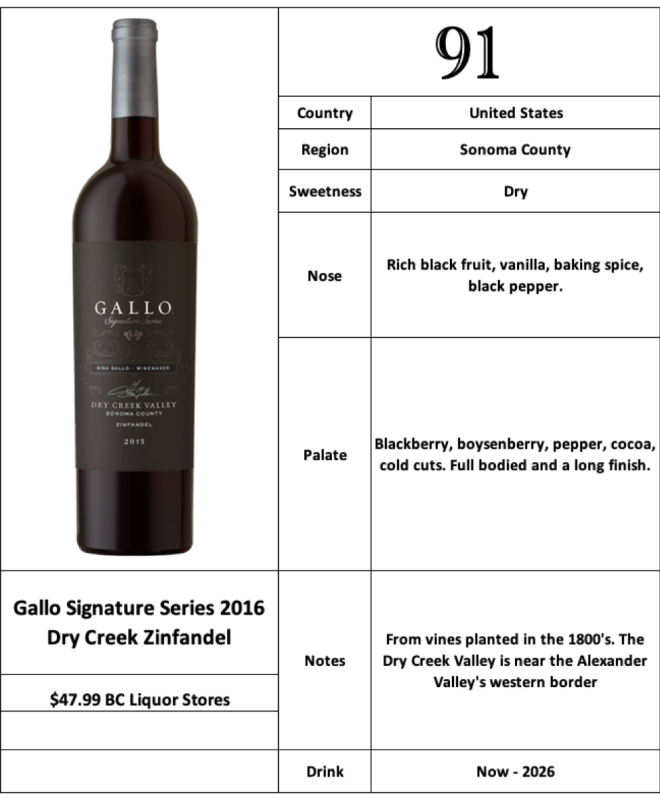 Gallo Signature Series 2016 Dry Creek Zinfandel