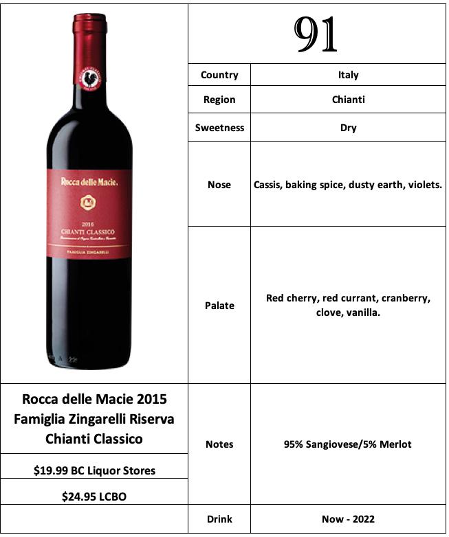 Rocca delle Macie 2015 Chianti Classico