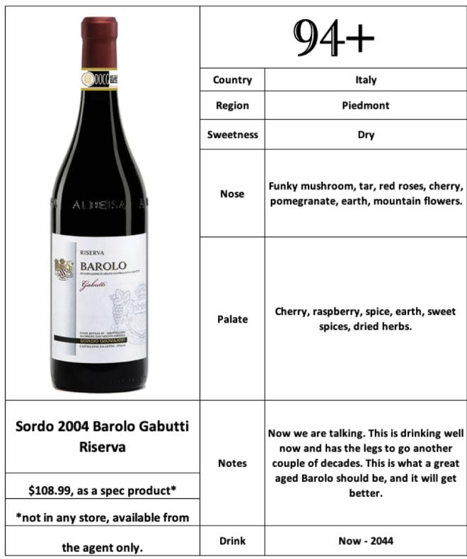 Sardo 2004 Barolo Gabutti Riserva