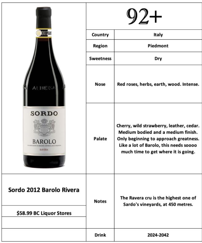 Sardo 2012 Barolo Rivera